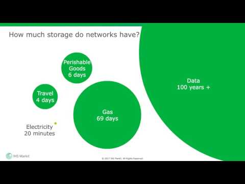 20 Minutes of Energy Storage Isn