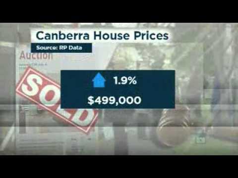 Canberra housing market losing heat