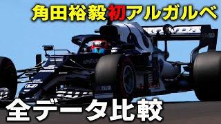 【F1 2021】アルファタウリの角田裕毅のポルトガルGPをデータで見てみると…