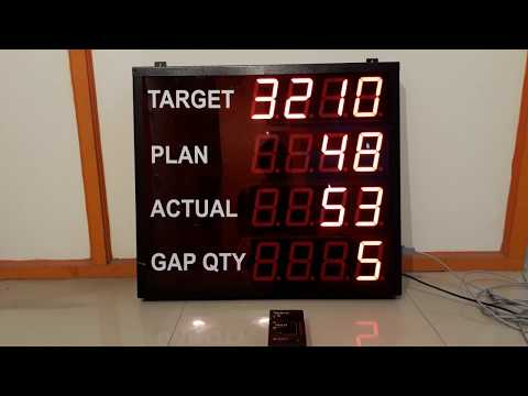 LED Industrial Production data displays, LED Andon boards manufactured in New Delhi, India