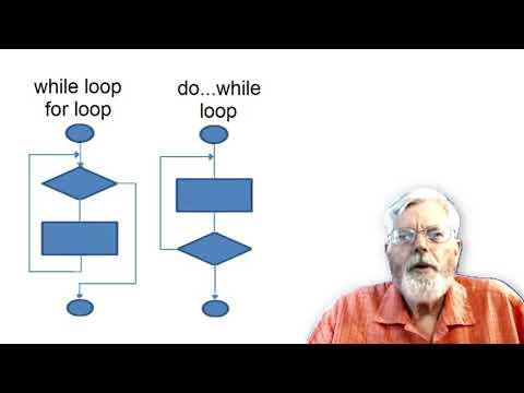 C and C++ Sum and Range