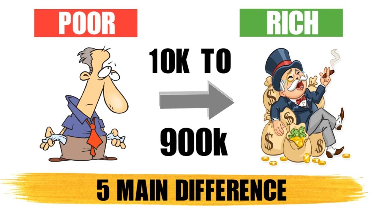 गरीब VS अमीर 5 LAW DIFFERENCES IN RICH & POOR | SeeKen