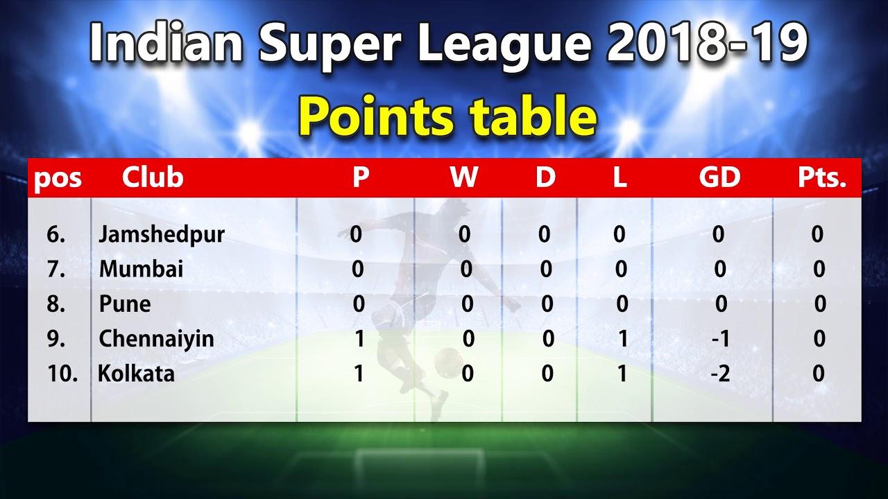 Super League Today