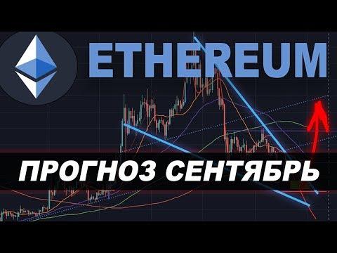 Криптовалюта ЭФИРИУМ Прогноз сентябрь 2019   Ethereum рост?!