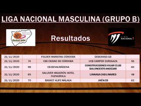Resumen de los conjuntos jiennenses en Liga EBA, Nacional y Provincial