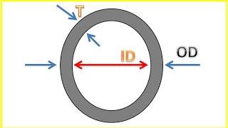 What is NPS, NB, DN, OD, ID, T Pİpe Schedule Properties - PipingWeldingNonDestructiveExamination-NDT