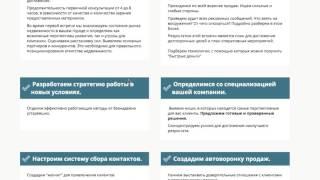 видео Стратегия развития агентства недвижимости (реальный пример)