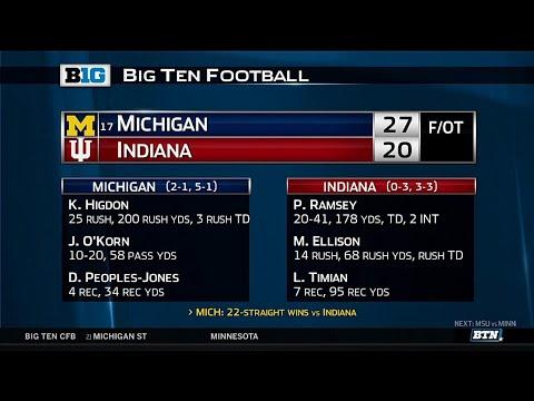 Michigan at Indiana - Football Highlights