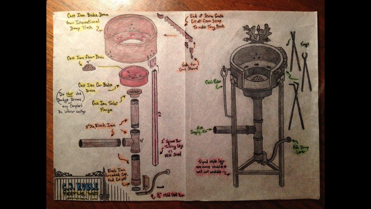 Backyard Blacksmith Shop and Brake Drum Forge - YouTube
