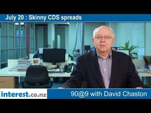 90 seconds @ 9am : Skinny CDS spreads