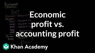 Economic profit vs accounting profit | Microeconomics | Khan Academy