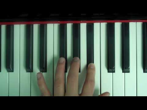 How to Play C# Major Scale on Piano