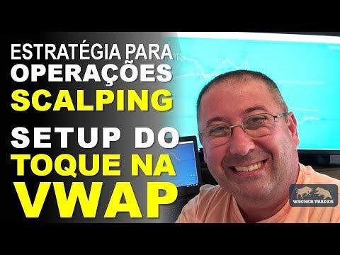 estratÉgia-para-operaÇÕes-scalping---setup-do-toque-na-vwap