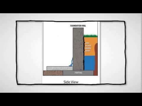 Basement Waterproofing Elk Grove Village: ABW offers Basement Waterproofing in Elk Grove Village