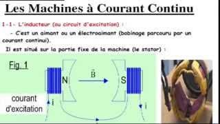 Moteur a courant continu Partie1  (الدارجة المغربية )