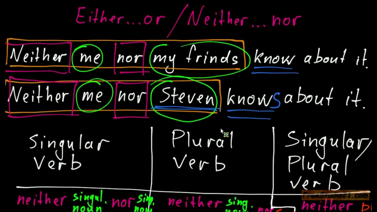 Subject Verb Agreement Either Or Neither Nor Youtube