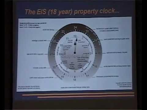 Asset Bubbles Forever - Economical Cycles Phil Anderson (Part 1/3)