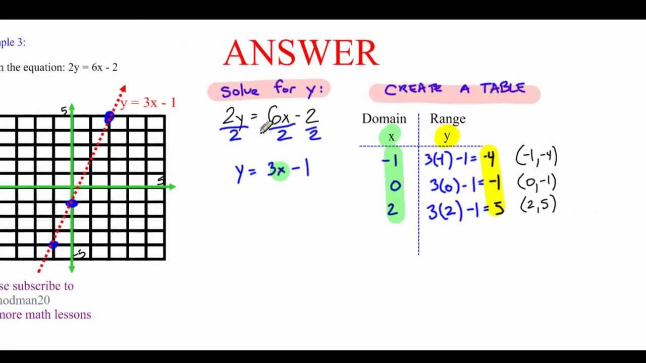 Five(5) Minute Math - Graphing Linear Equations (Table of Values ...