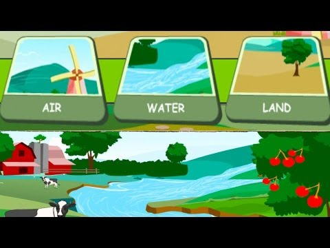 how to conserve various resourses used in school Zdefine biodiversity and describe the need to conserve biodiversity zlist the various endangered species of  conservation and use of natural resources biology.