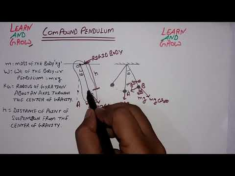 Compound Pendulum (Hindi)