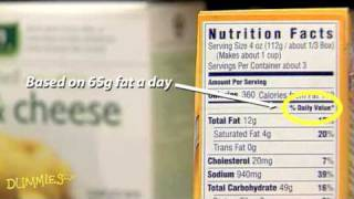 How to Read a Nutrition Label For Dummies