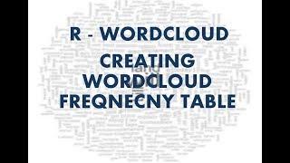 Textanalyse mit R   Wie erstelle ich den hintergrund der Tabelle der wortwolke zum besseren Verständnis