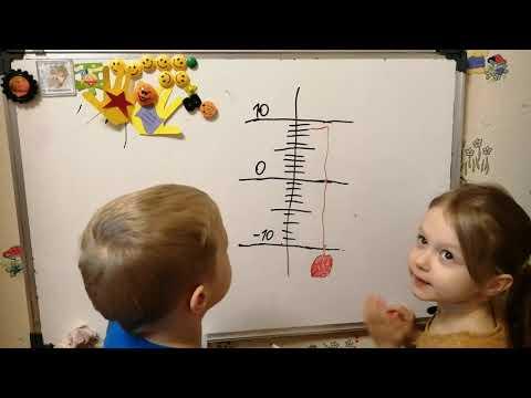 Термометр урок - КАК УЗНАТЬ ТЕМПЕРАТУРУ - ЧЕМ ЗАНЯТЬ РЕБЁНКА НА КАРАНТИНЕ #СИДИМДОМА