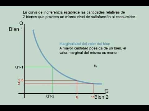 PDF EJERCICIOS MICROECONOMIA RESUELTOS DE