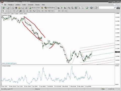 Regressione lineare: spiegazione ed utilizzo del canale
