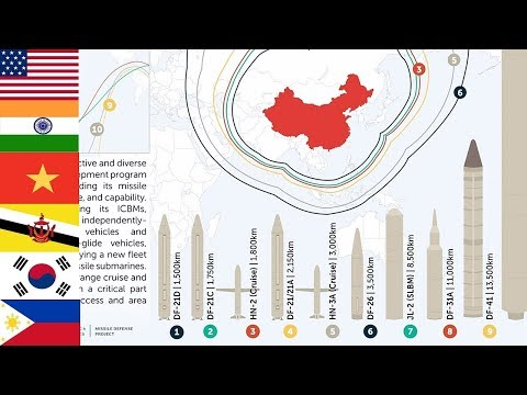 China Missile Range Comparison To Other Countries