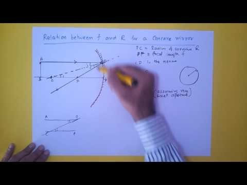 Reln between f and R of spherical mirror