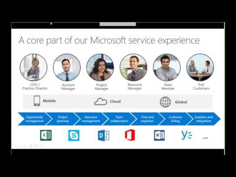 Introducing Microsoft Dynamics CRM Project Service for Project Sales and Delivery