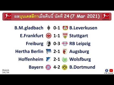 ผลบอลบุนเดสลีกาล่าสุด นัดที่24 : เสือใต้ไล่ขยี้เสือเหลือง ไลป์ซิกกินนิ่มๆ แฟร้งเฟิตเจ๊า (7 Mar 2021)