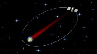 363 - The motion of satellites in elliptical orbits.