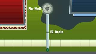 How do I prevent flooding from my neighbors runoff? NDS Yard Drainage systems