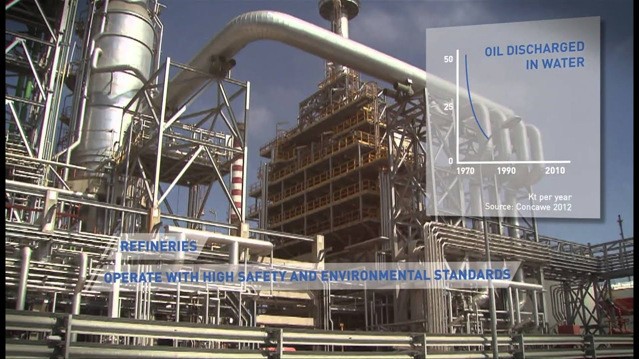 Refining products for our everyday life - YouTube