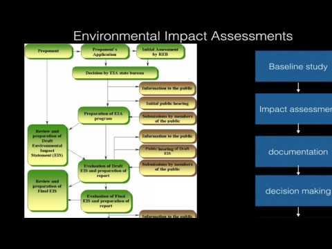 1.4- Measuing sustainability