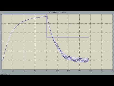 What is Simulink PLC Coder? - MATLAB Programming