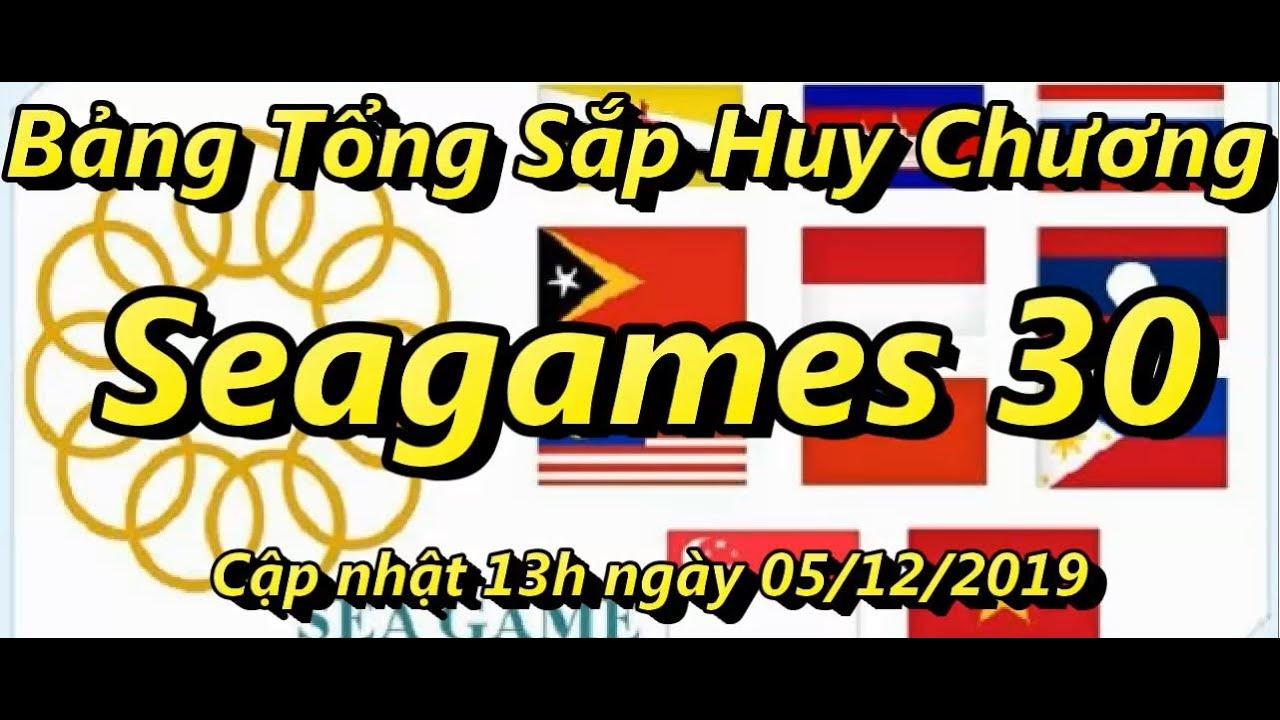 Bảng Tổng Sắp Huy Chương Seagames 30 ngày 05/12/2019
