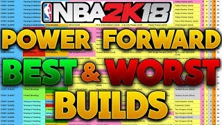 NBA 2K18 BEST AND WORST POWER FORWARD DUAL ARCHETYPE BUILDS! WITH BADGES BREAKDOWN! 💯🔥
