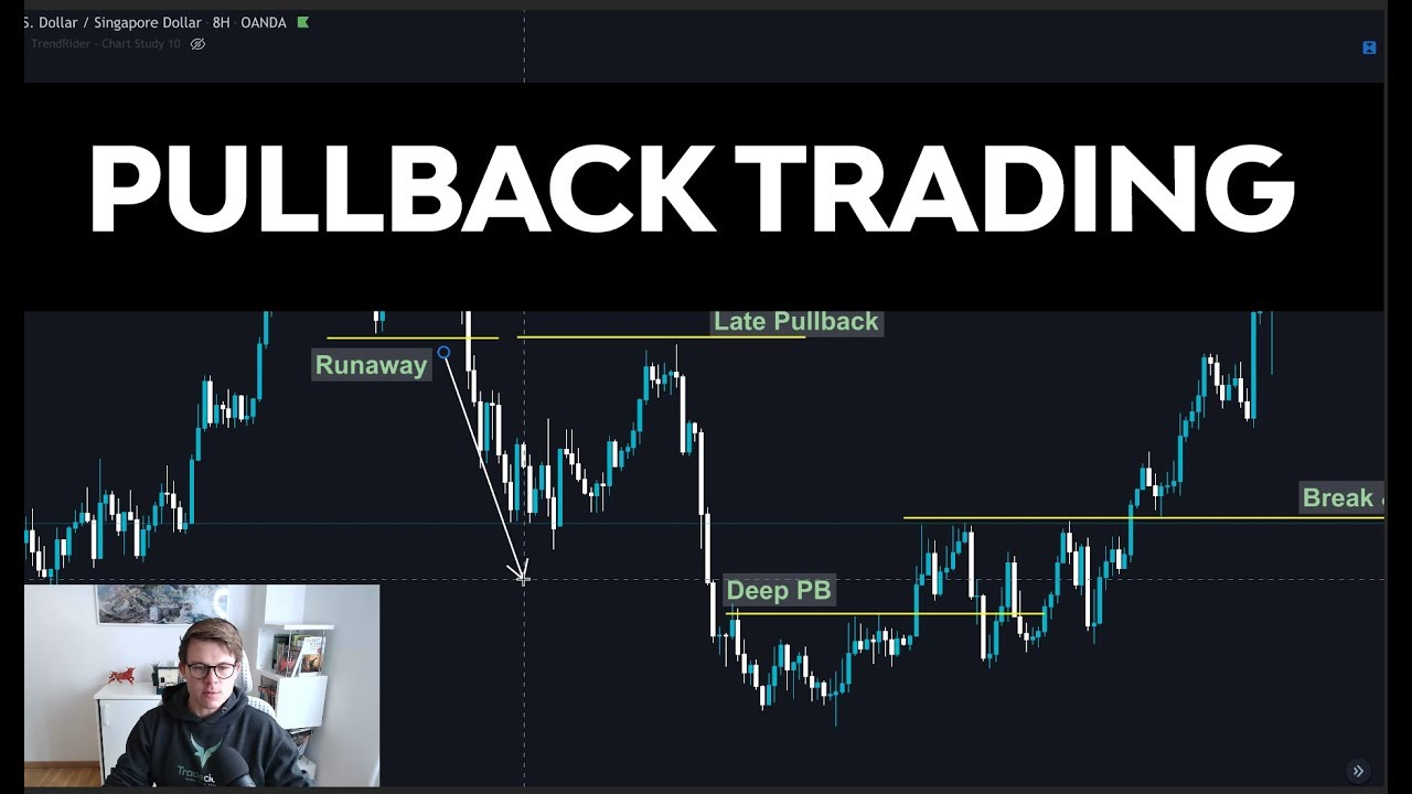 Download Pullback Trading - How to master pullbacks