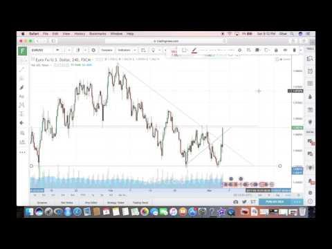 Going Bankrupt trading FOREX!! How Not To! [EURUSD Vlog#4 Live Setup]