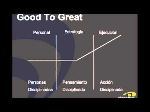 Fórmula de Éxito Good to Great