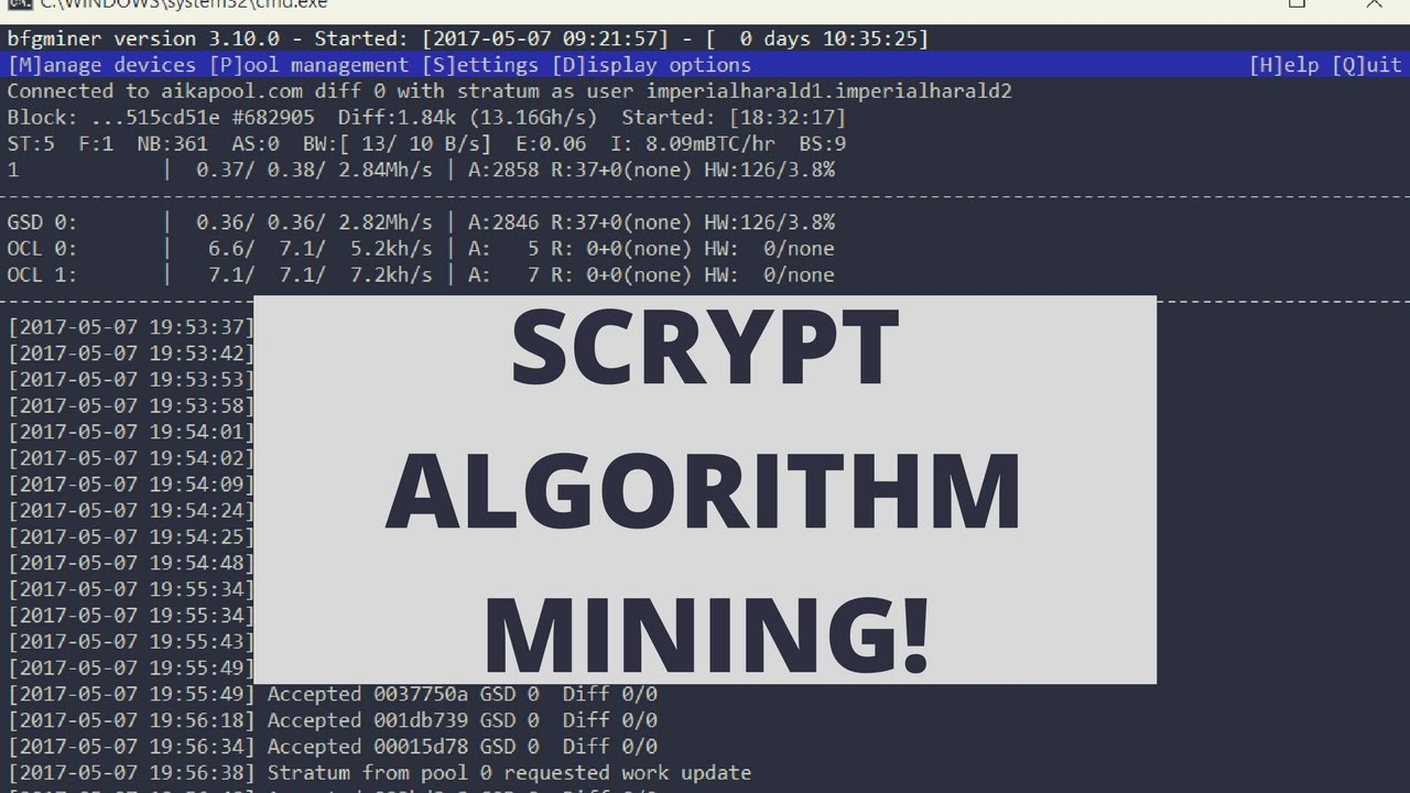 Scrypt coin mining - #1 Best Litecoin Mining Hardware ASICs