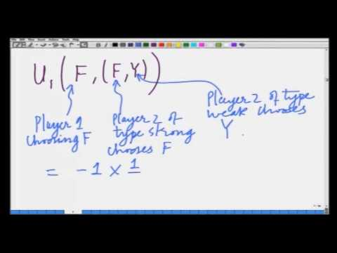 Lecture 35:  Bayesian Games Application -Yield vs. Fight Game