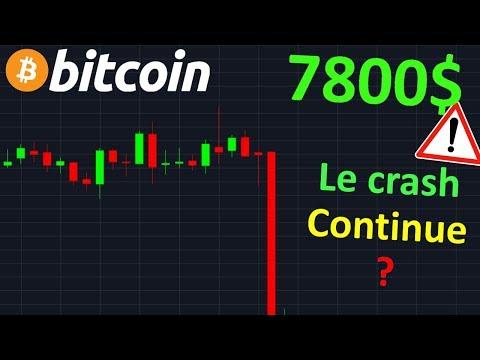 BITCOIN - 1000$ GROS CRASH À VENIR !? btc analyse technique crypto monnaie