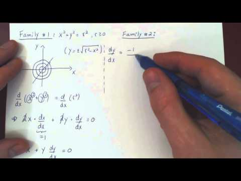 Orthogonal Families of Curves - 2