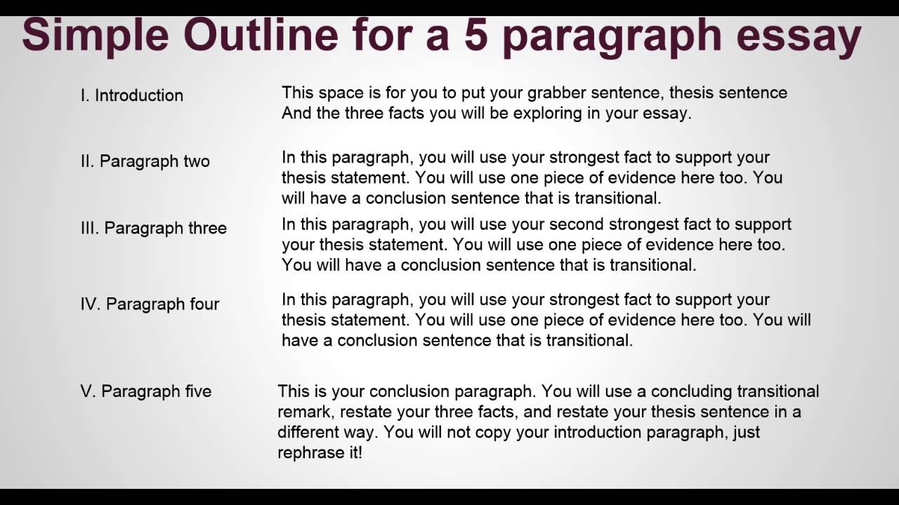 Why teach the five paragraph essay