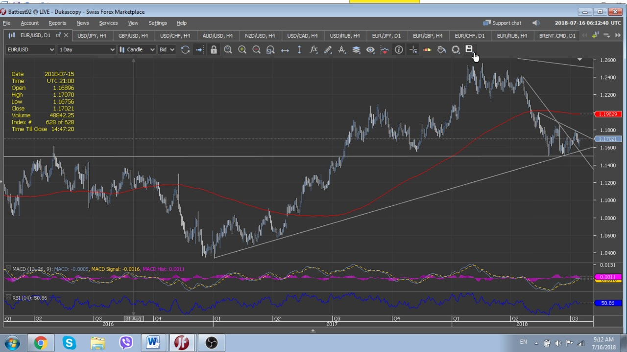 Forex news alert al-madina for finance and investment co careers