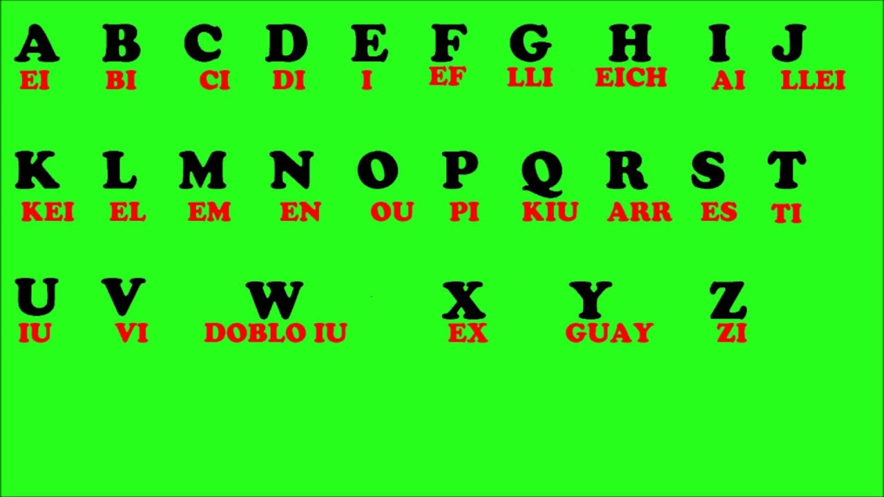 El abecedario en Ingles The Alphabet Aprende Ingles  YouTube
